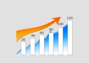 Statistik mit steigenden Unternehmenswerten